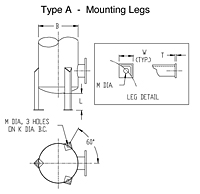 Dimensional Drawing for Mounting Supports - Type A Mounting Legs