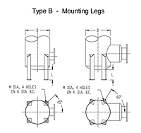 Dimensional Drawing for Mounting Supports - Type B Mounting Legs